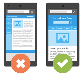 EAT Score mobil, responsive