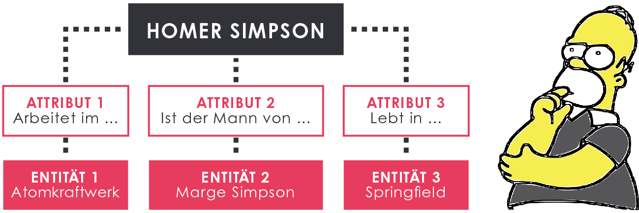 TRI-Infografik_SEO-Homer_K