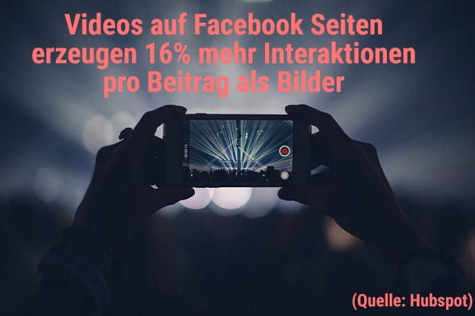 Content Marketing Formate Video