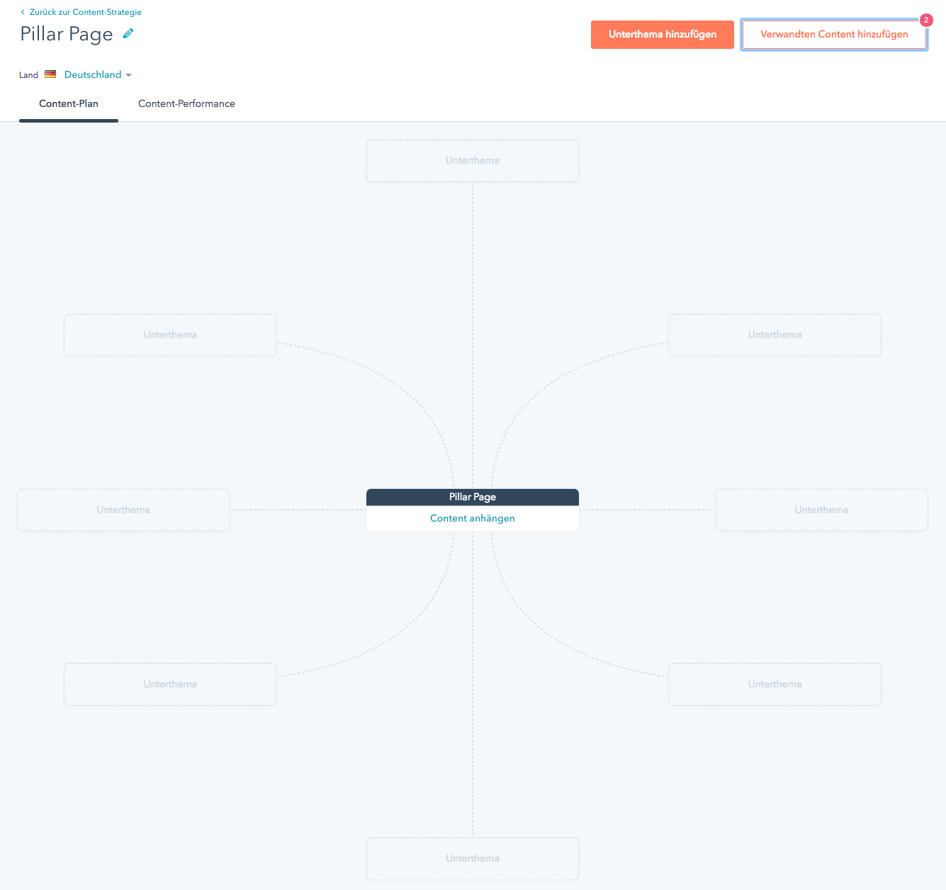 "Topic Cluster anlegen zum Core Topic: ""Pillar Page"""