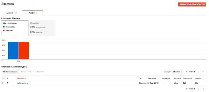 Status der Sitemap in der Search Console