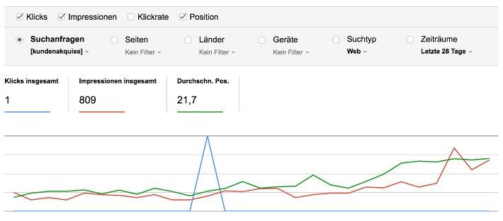 Screenshot Suchanalyse - Suchbegriffe vergleichen