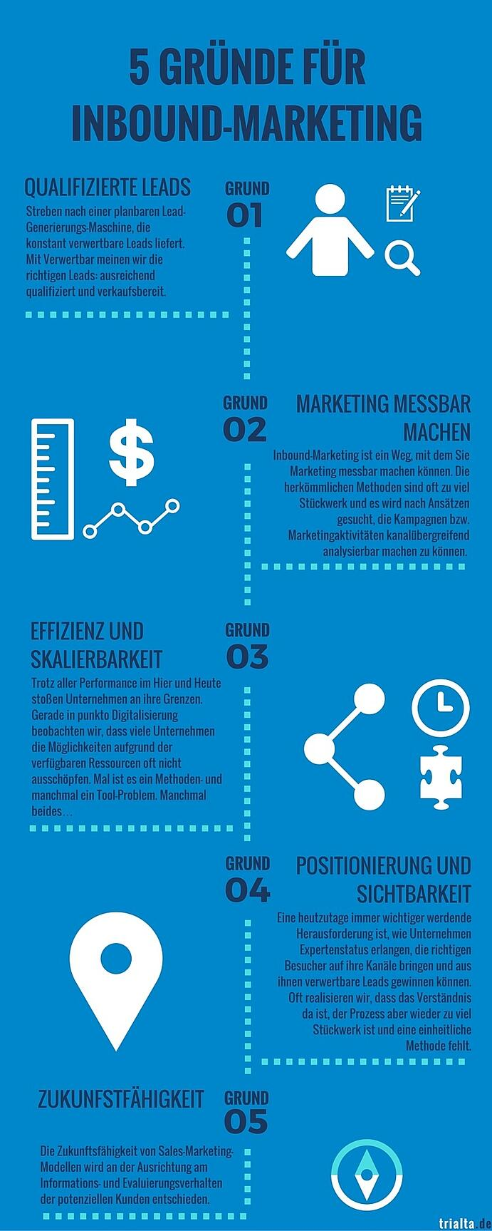 Gruende fuer Inbound Marketing