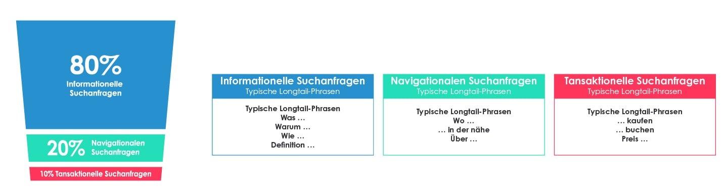 TRI_Infografik-Diagram2_Zeichenfläche 1-2